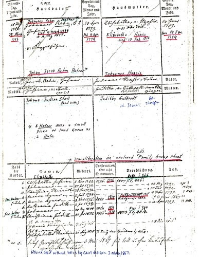 John-Rehm-Pfullingen-Parish-Record